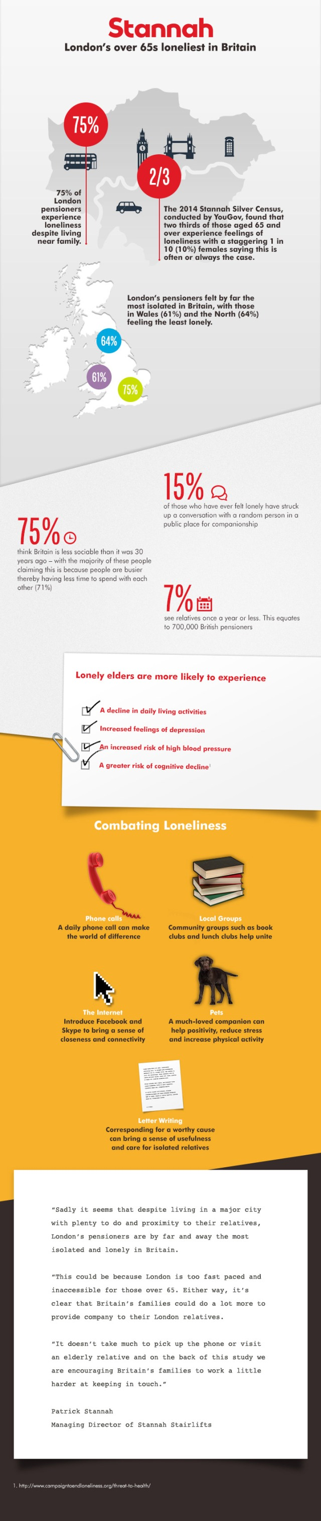 Combating Loneliness (1)